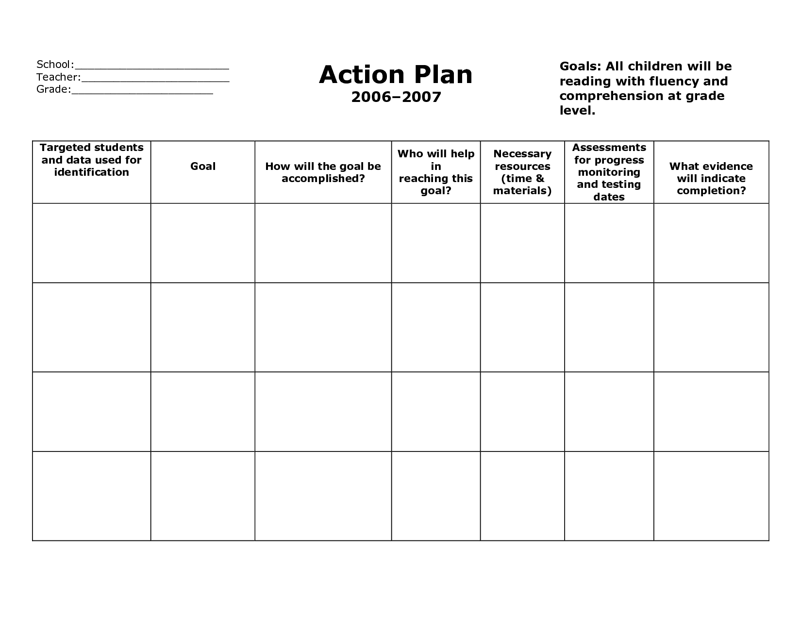 Free Action Plan Template | Business Mentor